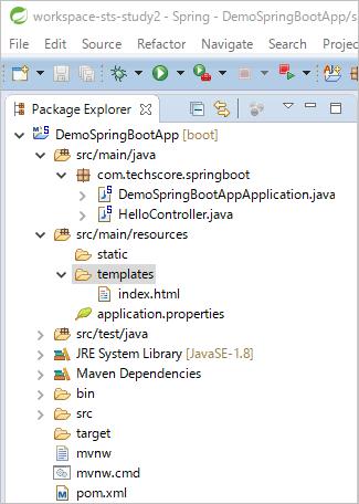 index.htmlの作成完了
